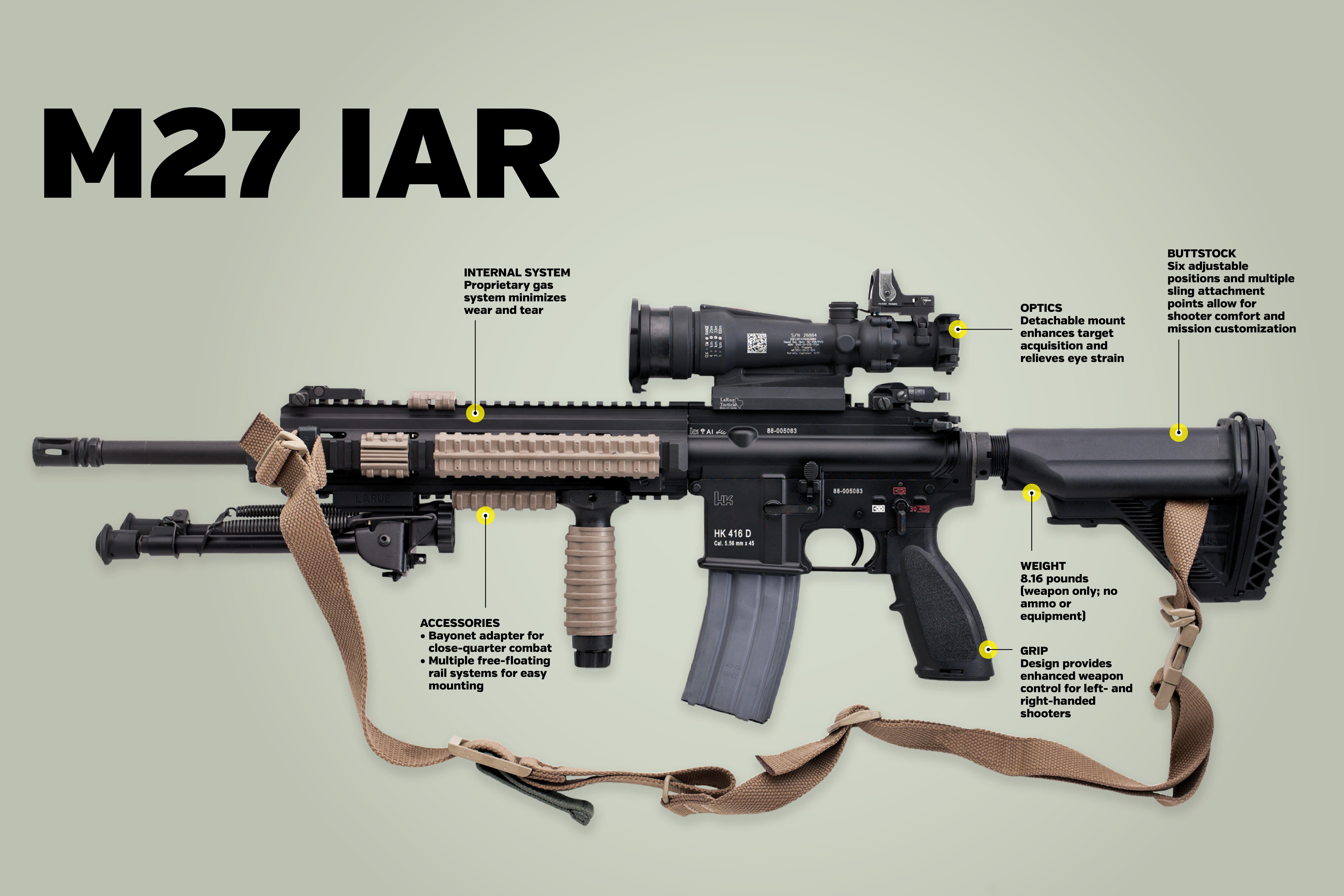 GX: M27 IAR – Emil Hirsch